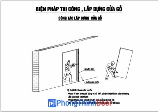 hướng dẫn lắp đặt cửa