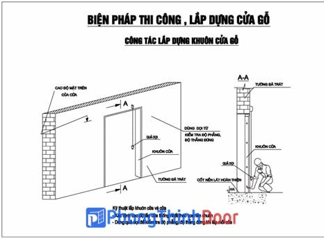 hướng dẫn lắp khung cửa